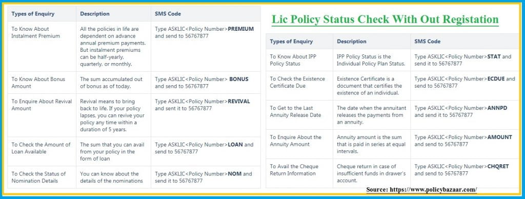 lic policy status check without registration