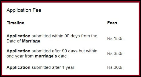 haryana marriage certificate fee price