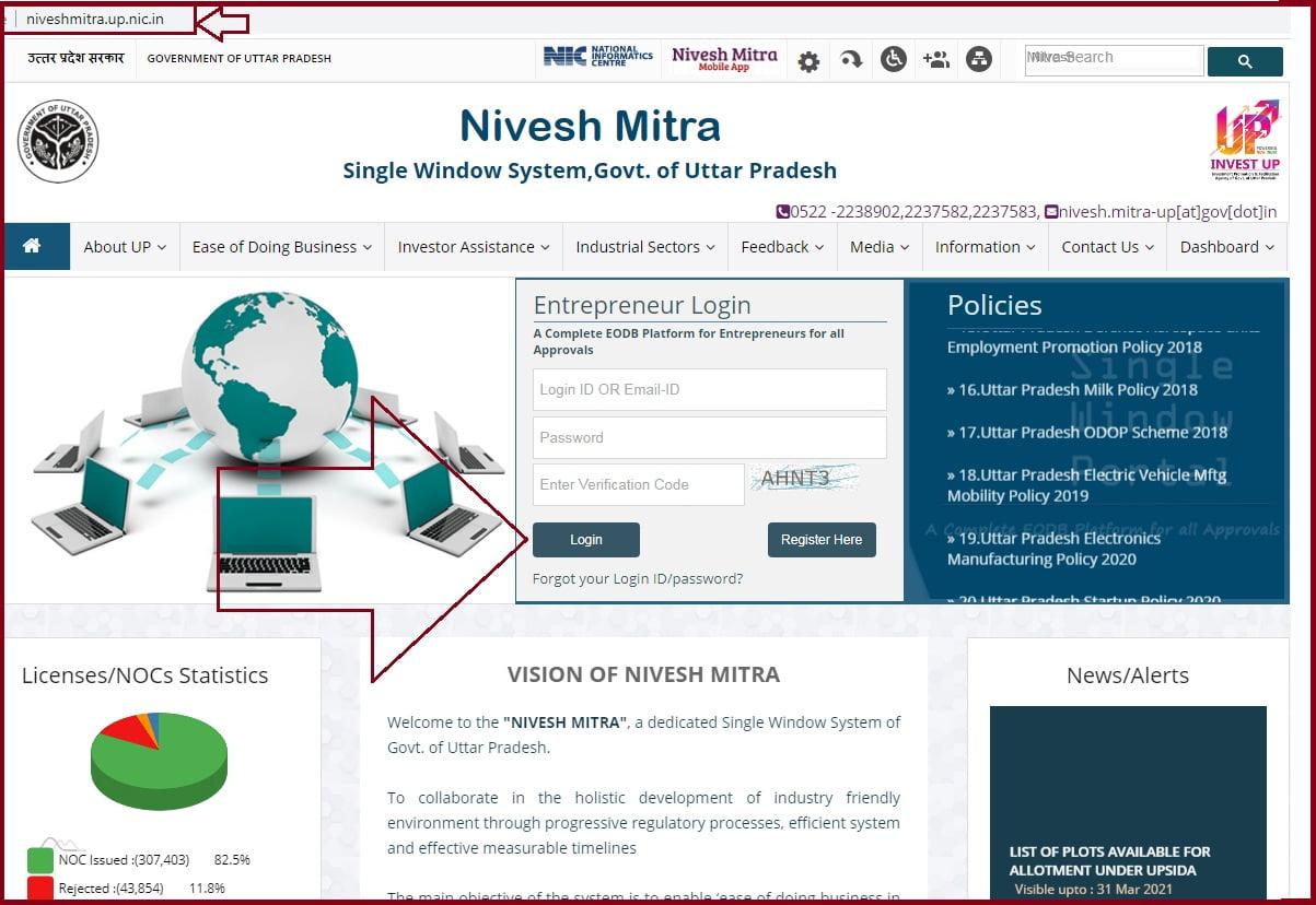 Nivesh Mitra