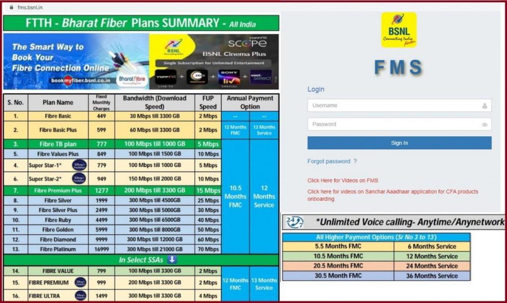 BSNl FMS fms.bsnl.in